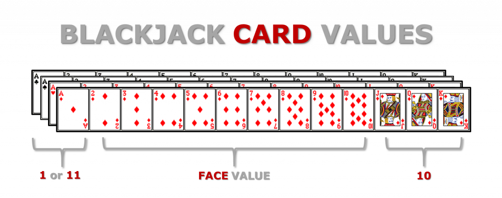 BLACKJACK Value Betvision88