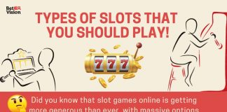 types-of-slots-games-online-that-you-should-play