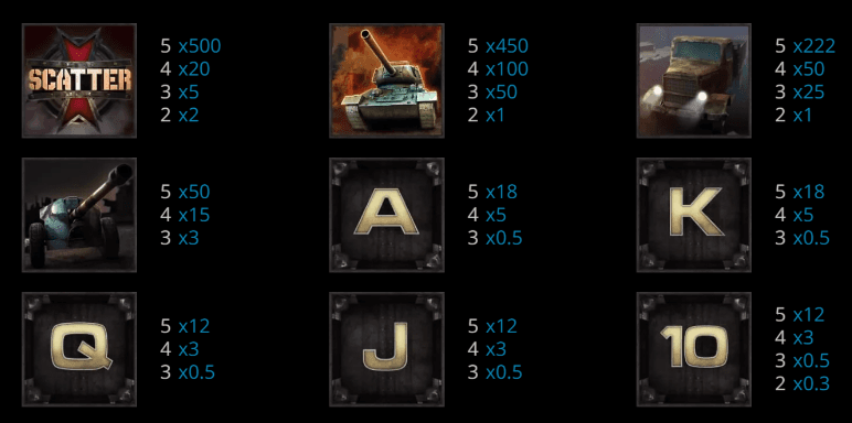 Battle Tanks Pay Table - Slot Machine Games