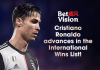 Cristiano Ronaldo Places Third on International Win List